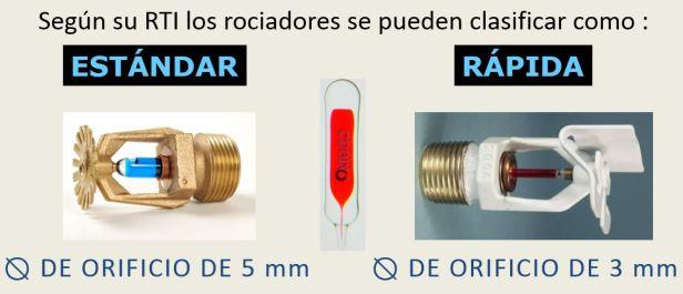 Qr vs Std 1